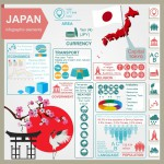 Infographique sur le Japon.