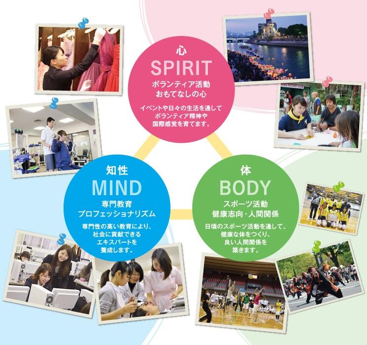 Hiroshima YMCA