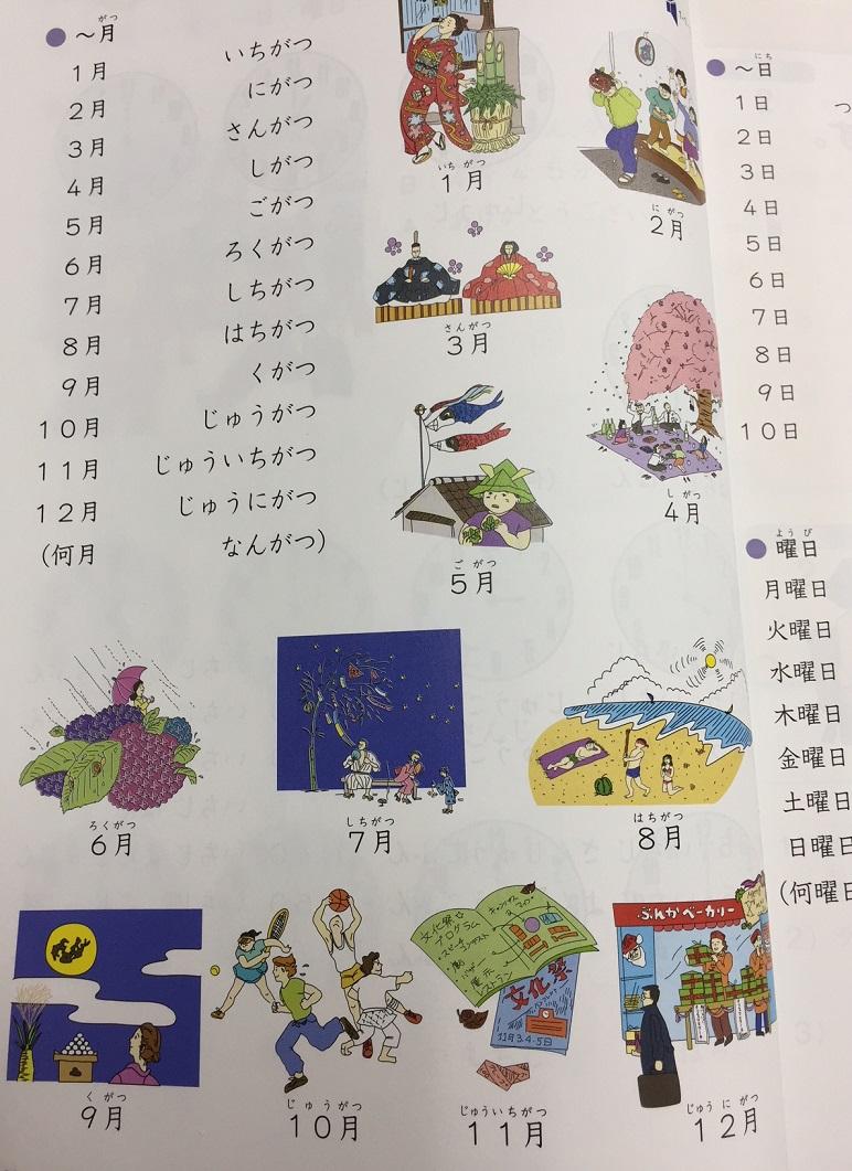les cours de japonais au japon deuxi me partie motivist japan. Black Bedroom Furniture Sets. Home Design Ideas